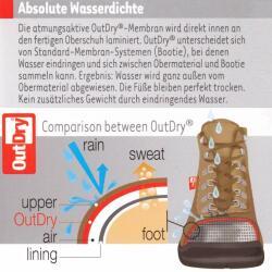 Kamik Winterstiefel FREERIDEX wasserdicht -40°C Gr.25-40 grau 25